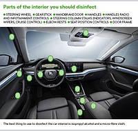МОЗ дали полезные советы для водителей по дезинфекции автомобиля