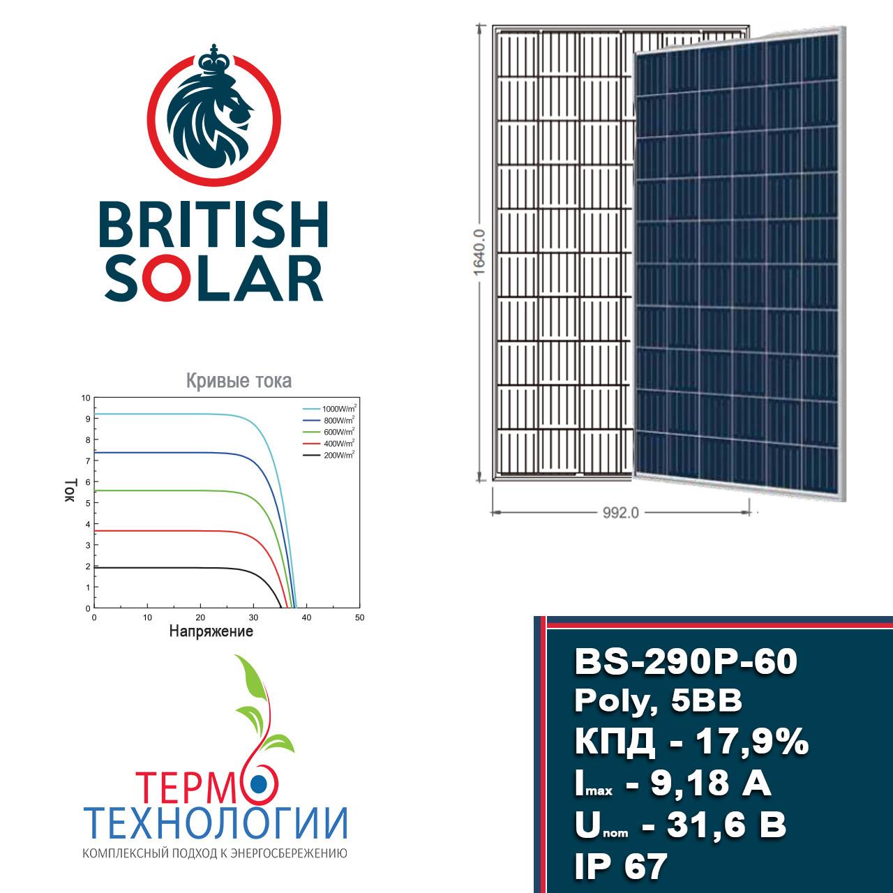 Солнечная батарея British solar