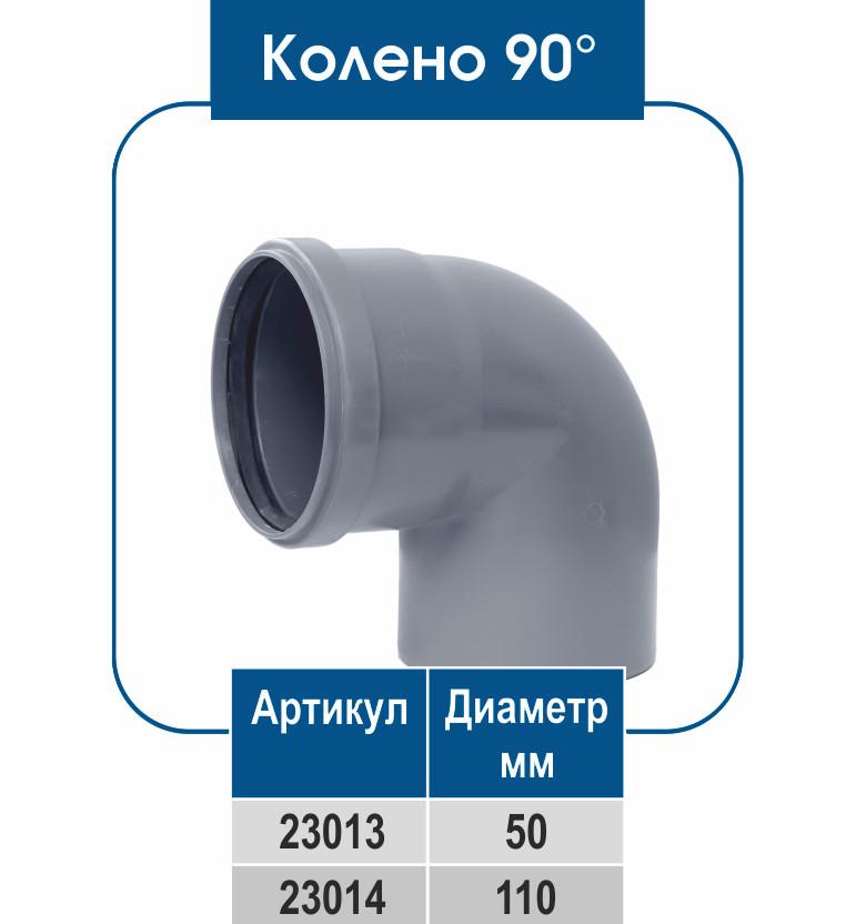 Колено ПВХ 90° (ВН)