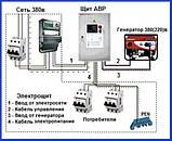 Установка и подключение дизельных и бензиновых генераторов, фото 6