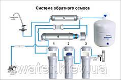 """Монтаж проточного питьевого фильтра, обратного осмоса """"ov850"""""""