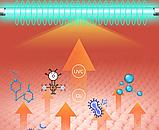 Бактерицидна лампа Кварцова ДБ-30 30w (30-40 кв.м) + бактерицидний світильник (дезінфекція), фото 4