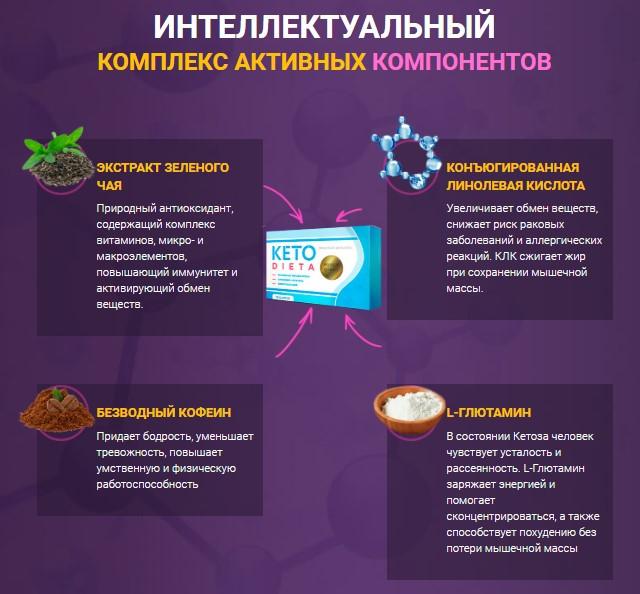 состав капсул для похудения КЕТО-ДИЕТА