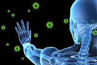 Как защитить  себя от коронавируса COVID-19 (вирусных инфекций)