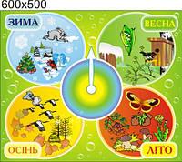 Календарь природы Времена года