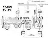 Антенний тюнер YAESU FC-30, фото 2