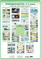 Комплект плакатів Природознавство 3-4 класи + СD диск
