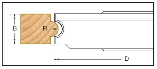 Фреза насадная DIMAR с внутренним радиусом (полуштап) R=20 D=135 B=50 d=30-50 Z2, фото 2