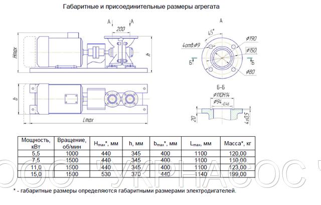 чертеж насоса СВН-80