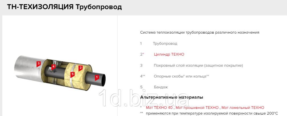 ТН-ТЕХИЗОЛЯЦИЯ Трубопровод