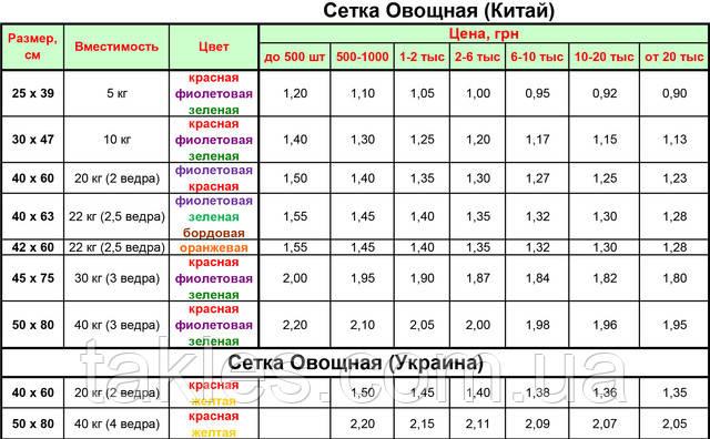 setka_dlya_ovoschej