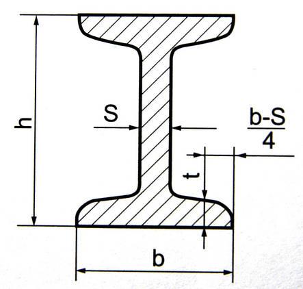Двутавровая балка IPE 240A (аналог балки 24) мера 12 м, фото 2