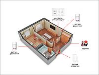 Комплект сигнализации GSM KERUI G-18 modern plus для 1-комнатной квартиры Белый