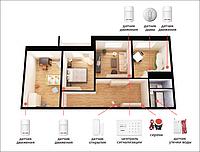 Комплект сигнализации GSM KERUI G-18 spec komplect для 3-комнатной квартиры