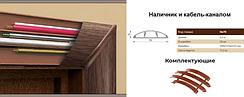 Наличники (обналичка) для дверей
