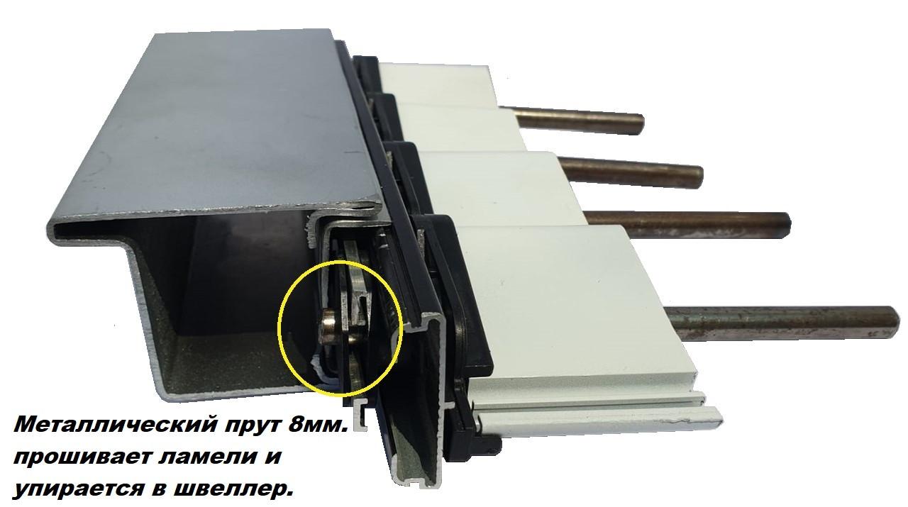 Поворотный механизм для изготовления ставней жалюзей с прошивкой прутом, фото 3