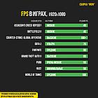 Игровой компьютер Сборка IRON в корпусе Б/У ( I5 2400 / GTX 750TI 2GB / 8GB ОЗУ / HDD 500GB ), фото 2
