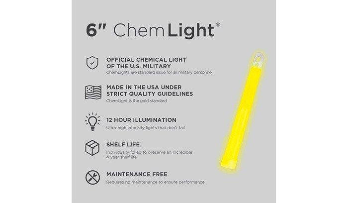 "Cyalume - LightStick - ChemLight Tactical Light 6"" - 15 cm - Yellow (для страйкбола), фото 2"