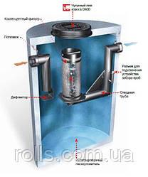Oleopator-K Бетонный сепаратор, АСО (Германия)