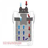 Зовнішній фільтр SUNSUN HW-704A для акваріума 400-700 л, фото 3
