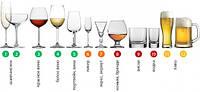 Класифікація і види барного скла