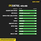 Игровой компьютер Сборка AURUM в корпусе GAMEMAX Комплектация 3 (I5-3570 / GTX 1060 6GB / 16GB ОЗУ / HDD 500GB, фото 2
