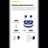 Беспроводные наушники TWS Hopestar E6 Bluetooth гарнитура 500 МАч Синие Оригинал, фото 3