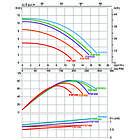 Emaux Фильтрационная установка Emaux FSF500 (11 м3/ч, D535), фото 4