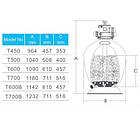 Emaux Фильтр Emaux T700B Volumetric (19.5 м3/ч, D711), фото 3