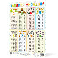 Плакат Таблиця множення А2 Зірка 346813, КОД: 1615001