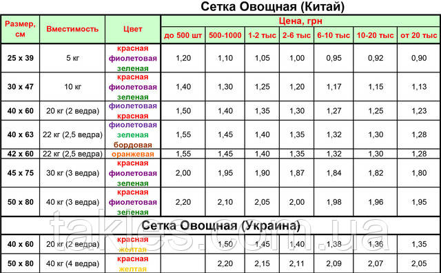 setka_upakovochnaya
