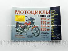 Книга Мотоциклы №35 4т 125/150/200 /250сс серая (88 стр.)