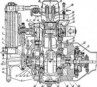 Який дизельний мотор краще вибрати?