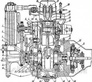Какой дизельный мотор лучше выбрать?