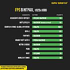 Игровой компьютер Сборка AURUM PLUS в корпусе GTL 2  (I5-4570 / GTX 1060 6GB / 16GB ОЗУ / HDD 1000GB, фото 2