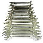 Ключі ріжкові Sigma 12шт 6-32мм standard (701112z)