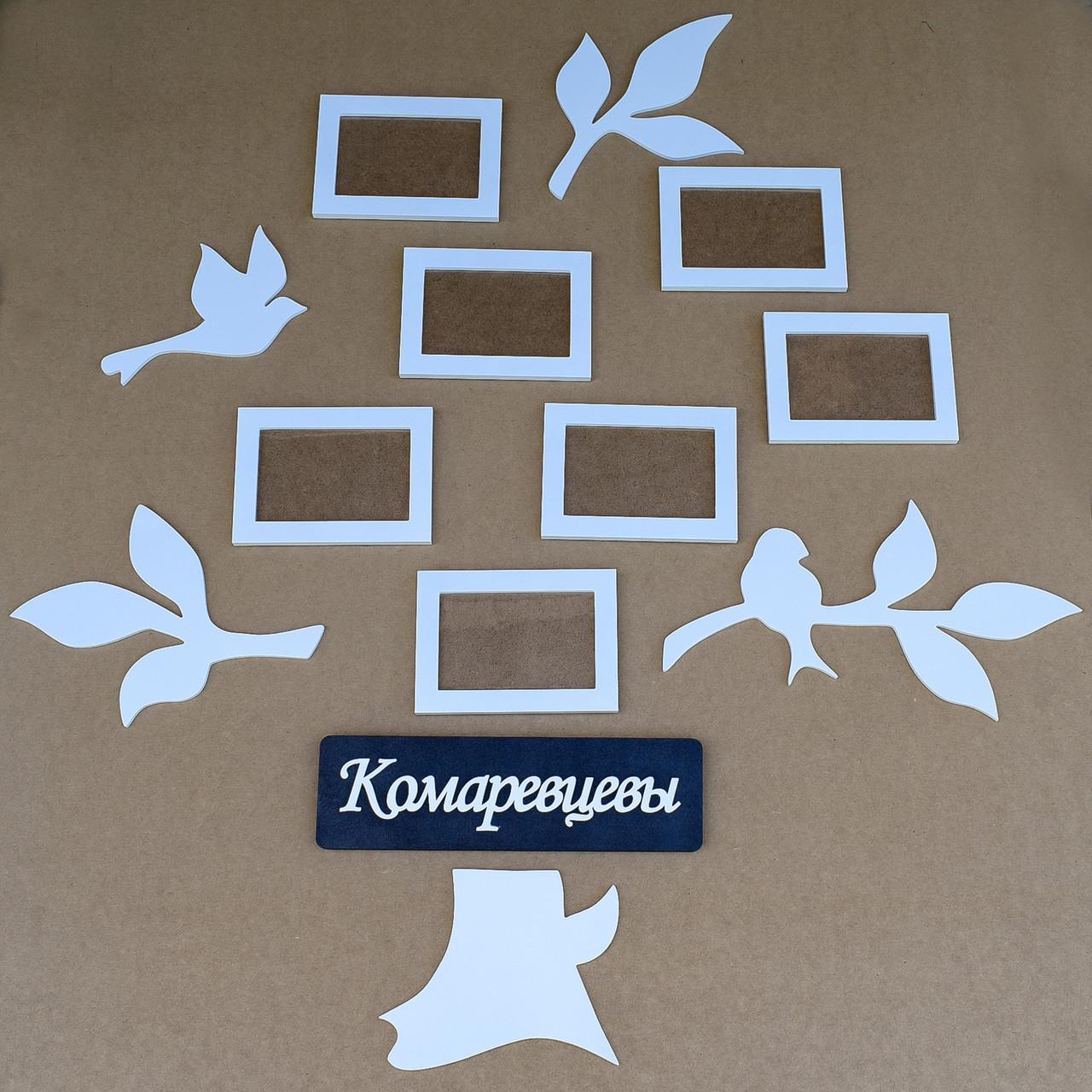 Семейное дерево фоторамки на стену