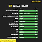 Игровой компьютер Сборка PALADIUM в корпусе Б/У (I7 4770 / GTX 1070 8GB / 16GB ОЗУ / HDD 2000GB), фото 2