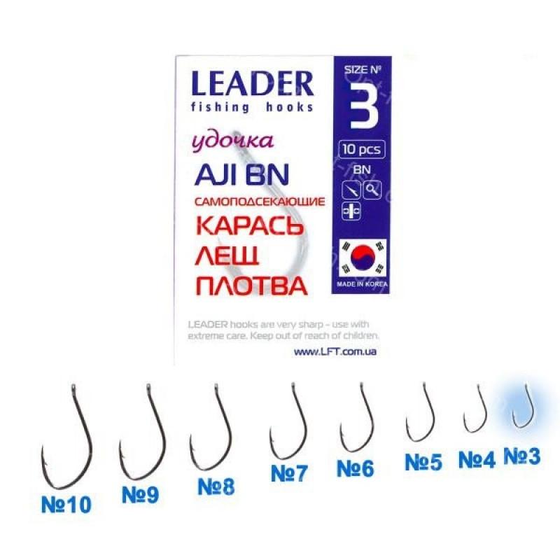 Leader Aji BN