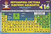 """Підкладка для столу дит. """"1В"""" №491473 Таблиця Менделєєва(10)"""