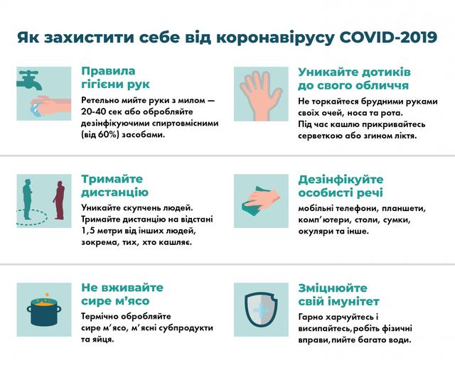 Защита от коронавируса. Картинка