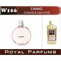 «Chance eau Vive» от Chanel. Духи на разлив Royal Parfums