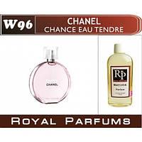 «Chance eau Tendre» от Chanel. Духи на разлив Royal Parfums