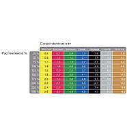 Эспандер-лента Thera-Band 4550х12.7 см, фото 9
