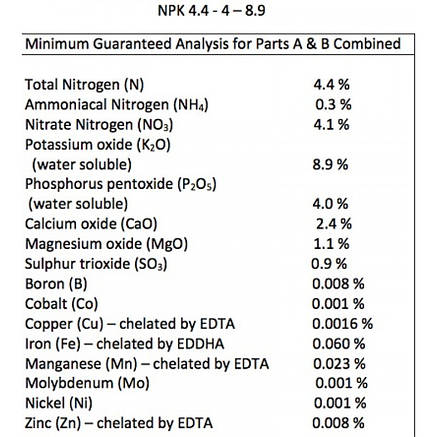 NPK Industries RAW Microbes Bloom полезные бактерии 56 гр, фото 2