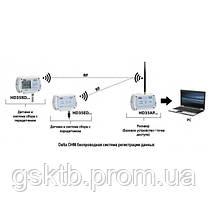 Delta OHM HD35EDW1N/2TC водонепроницаемый, двухканальный WiFi регистратор температуры и влажности для датчиков, фото 2