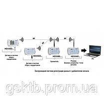 Delta OHM HD35EDW1N/2TC водонепроницаемый, двухканальный WiFi регистратор температуры и влажности для датчиков, фото 3