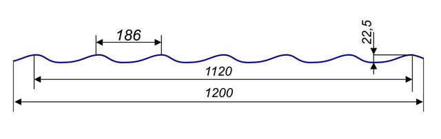 Розміри металочерепиці Монтарей