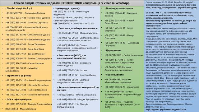 Список лікарів готових надавати БЕЗКОШТОВНІ консультації у Viber та WhatsApp: