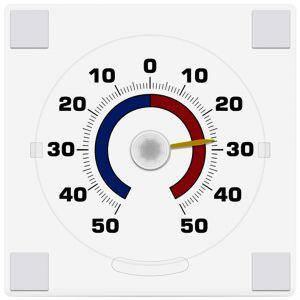 Термометри,барометри,гігрометри